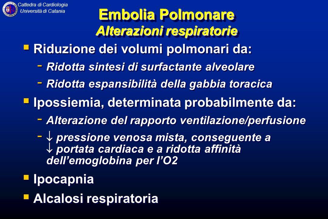 Cattedra di Cardiologia Università di Catania Riduzione dei volumi polmonari da: - Ridotta sintesi di surfactante alveolare - Ridotta espansibilità de