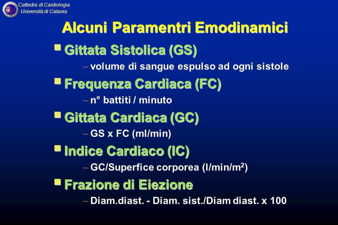 Cattedra di Cardiologia Università di Catania Alcuni Paramentri Emodinamici Gittata Sistolica (GS) Gittata Sistolica (GS) volume di sangue espulso ad