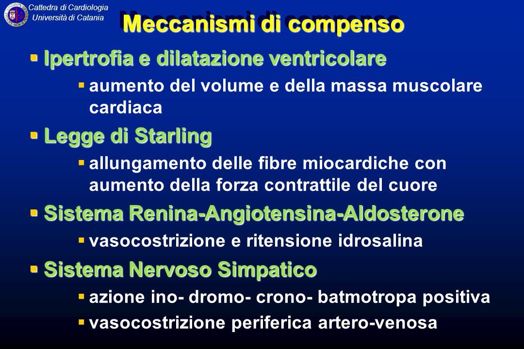 Cattedra di Cardiologia Università di Catania Meccanismi di compenso Ipertrofia e dilatazione ventricolare Ipertrofia e dilatazione ventricolare aumen