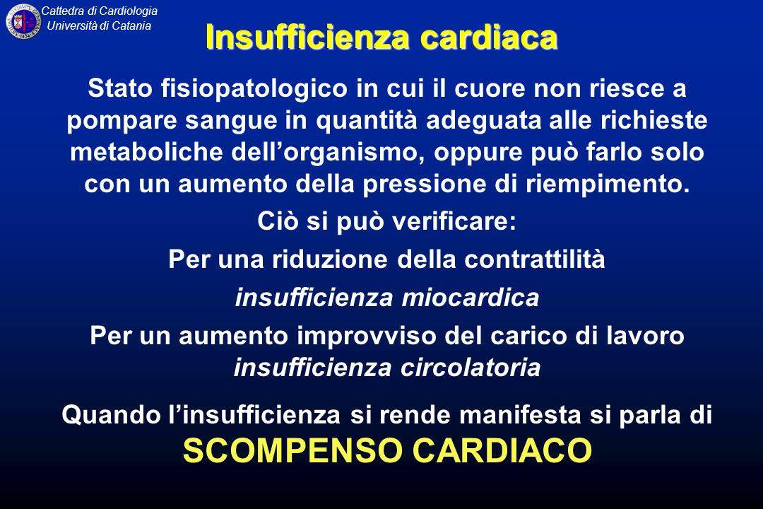 Cattedra di Cardiologia Università di Catania OLIGURIA: caratteristica delle fasi avanzate, con ridotta formazione di urina (500-600 mL nelle 24/h) con aumento di azotemia e creatininemia, per marcata riduzione della portata cardiaca.