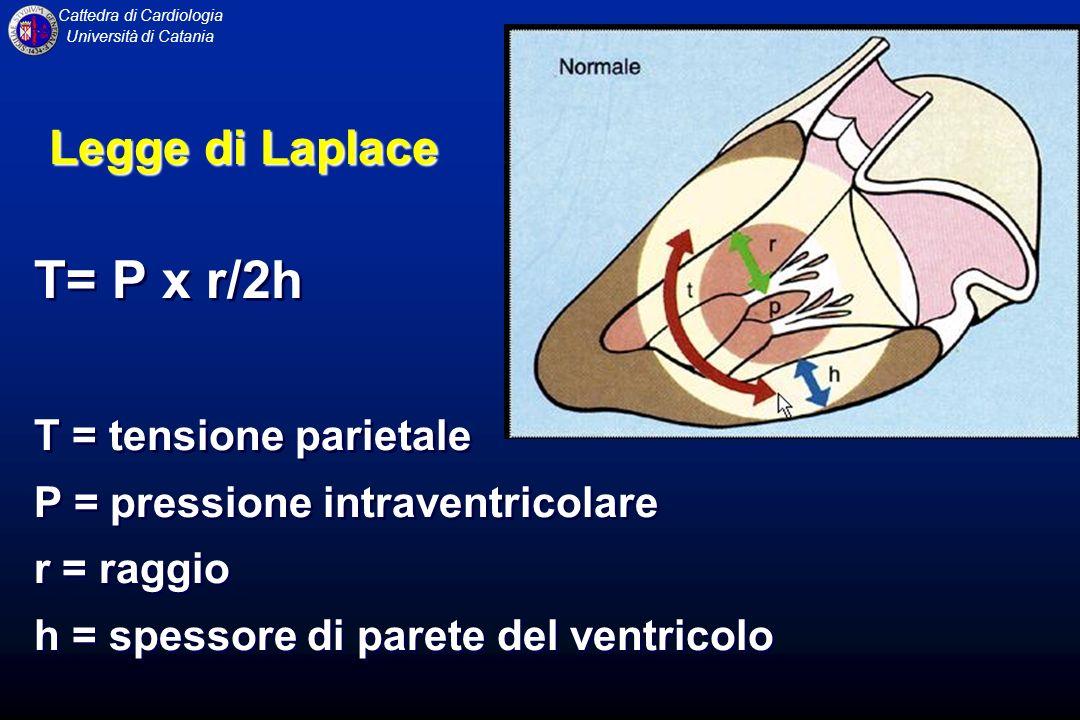 Cattedra di Cardiologia Università di Catania T= P x r/2h T = tensione parietale P = pressione intraventricolare r = raggio h = spessore di parete del