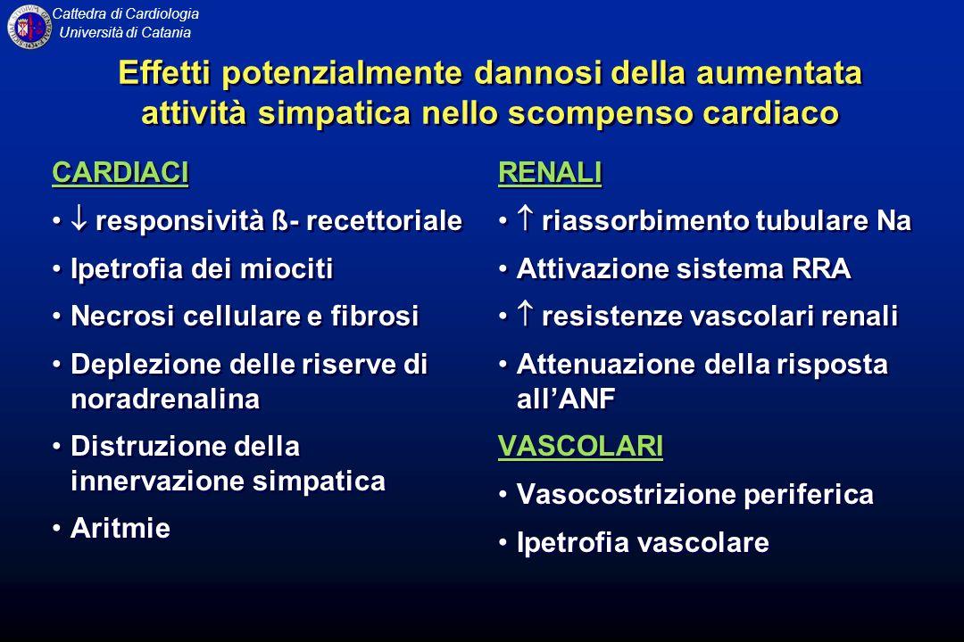 Cattedra di Cardiologia Università di Catania Effetti potenzialmente dannosi della aumentata attività simpatica nello scompenso cardiaco CARDIACI resp