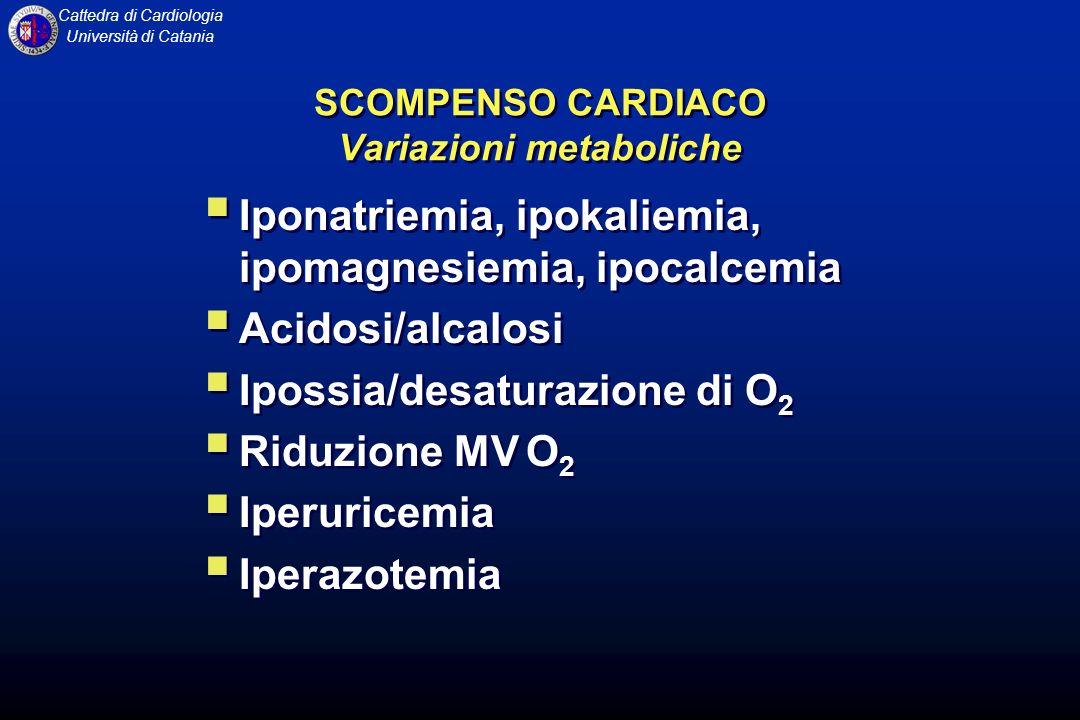 Cattedra di Cardiologia Università di Catania SCOMPENSO CARDIACO Variazioni metaboliche Iponatriemia, ipokaliemia, ipomagnesiemia, ipocalcemia Acidosi