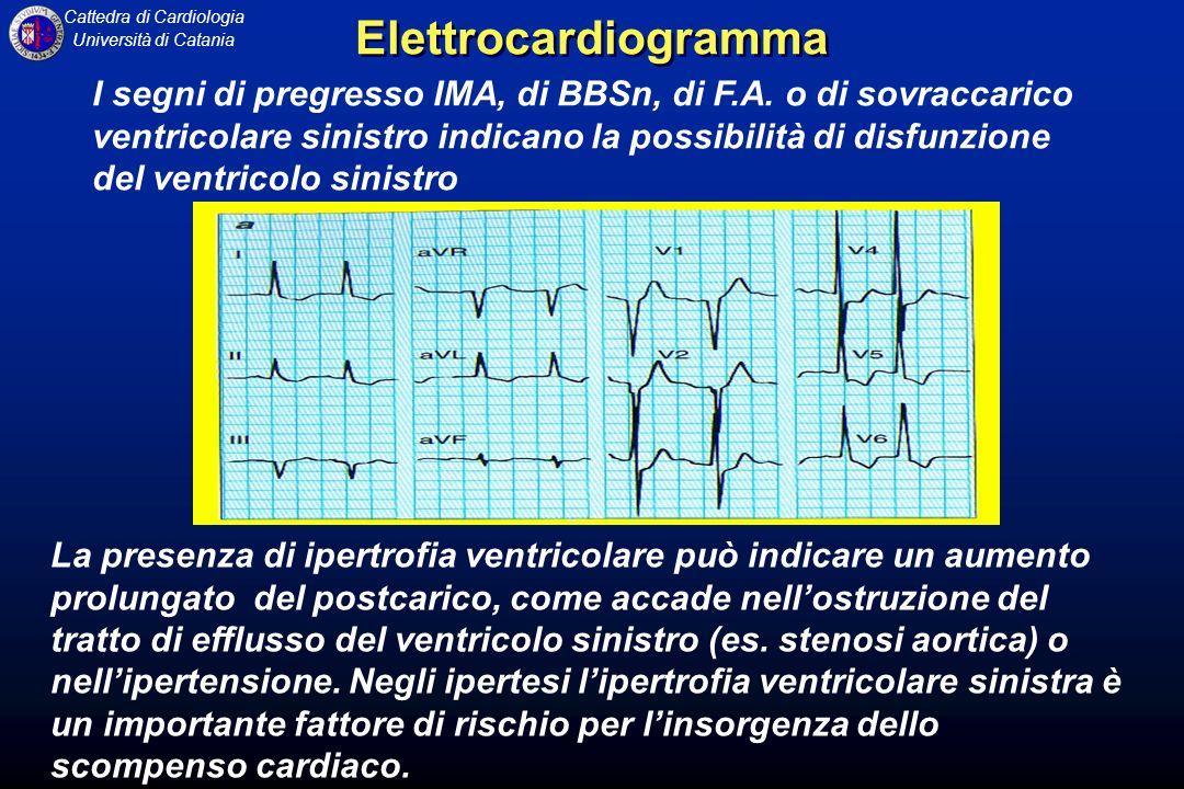 Cattedra di Cardiologia Università di Catania I segni di pregresso IMA, di BBSn, di F.A. o di sovraccarico ventricolare sinistro indicano la possibili
