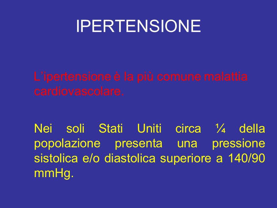 IPERTENSIONE Lipertensione è la più comune malattia cardiovascolare. Nei soli Stati Uniti circa ¼ della popolazione presenta una pressione sistolica e