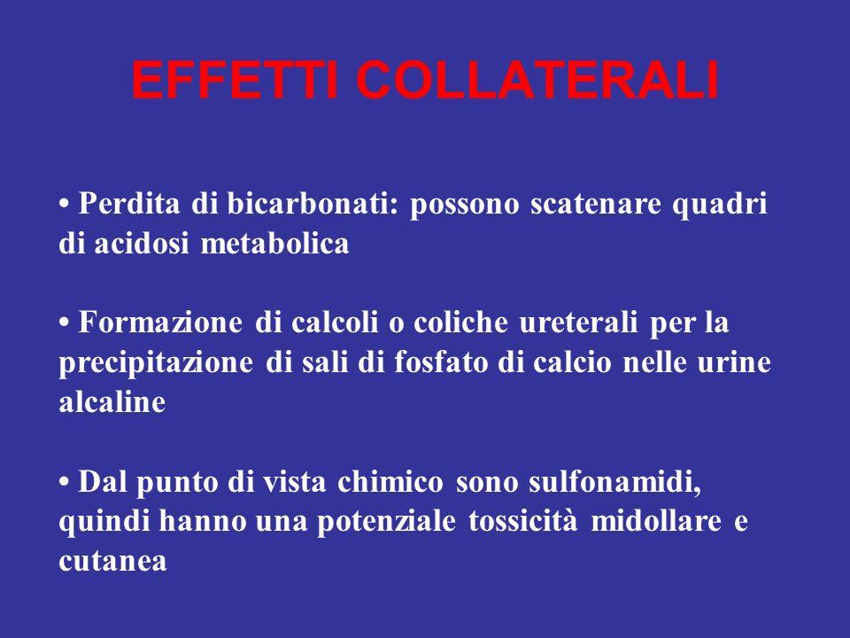 EFFETTI COLLATERALI Perdita di bicarbonati: possono scatenare quadri di acidosi metabolica Formazione di calcoli o coliche ureterali per la precipitaz