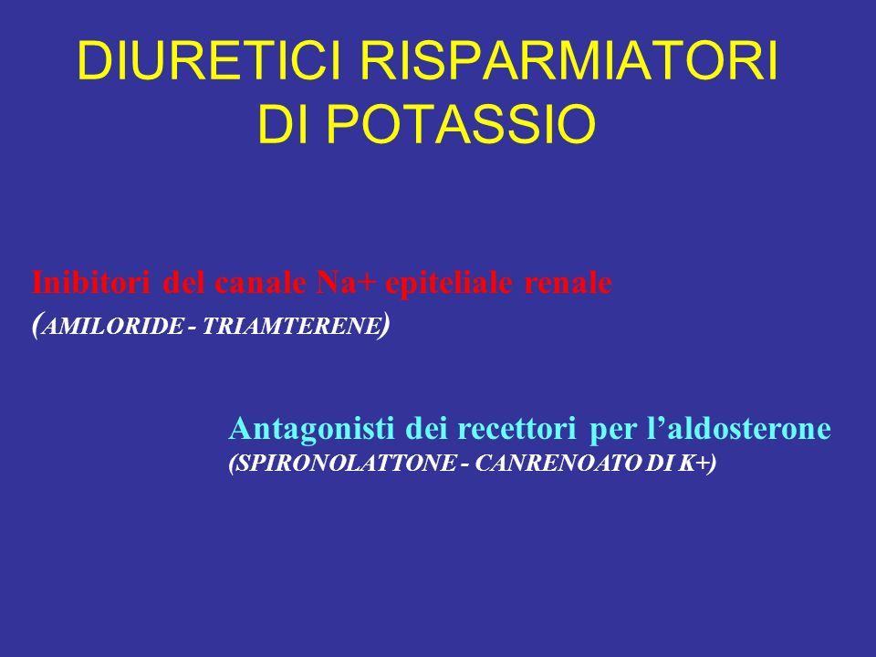 DIURETICI RISPARMIATORI DI POTASSIO Inibitori del canale Na+ epiteliale renale ( AMILORIDE - TRIAMTERENE ) Antagonisti dei recettori per laldosterone
