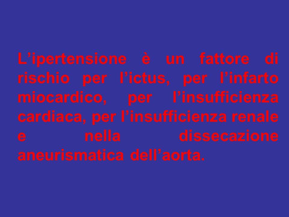 Lipertensione è un fattore di rischio per lictus, per linfarto miocardico, per linsufficienza cardiaca, per linsufficienza renale e nella dissecazione