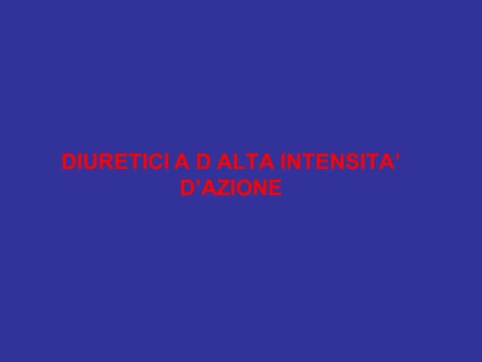 DIURETICI A D ALTA INTENSITA DAZIONE