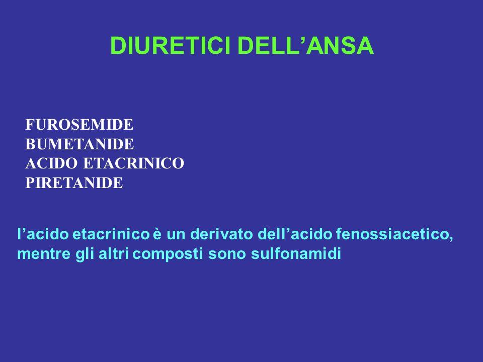DIURETICI DELLANSA FUROSEMIDE BUMETANIDE ACIDO ETACRINICO PIRETANIDE lacido etacrinico è un derivato dellacido fenossiacetico, mentre gli altri compos