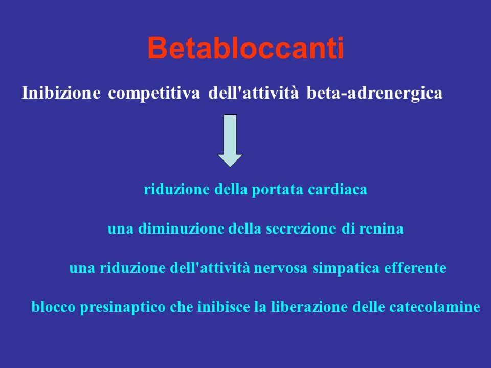 Betabloccanti Inibizione competitiva dell'attività beta-adrenergica riduzione della portata cardiaca una diminuzione della secrezione di renina una ri