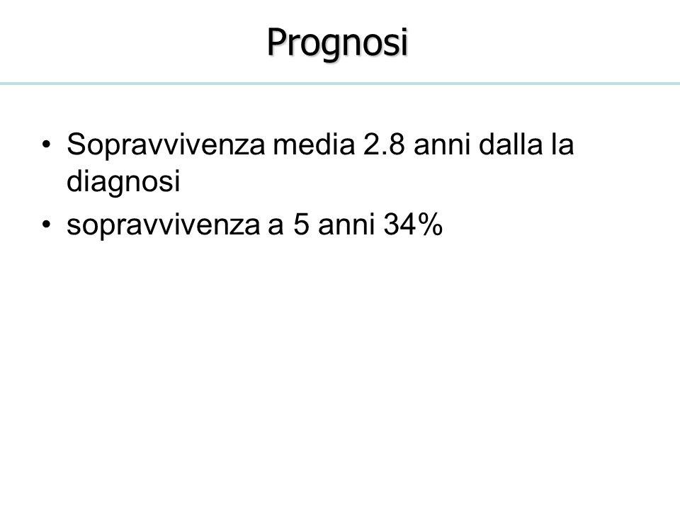 Prognosi Sopravvivenza media 2.8 anni dalla la diagnosi sopravvivenza a 5 anni 34%