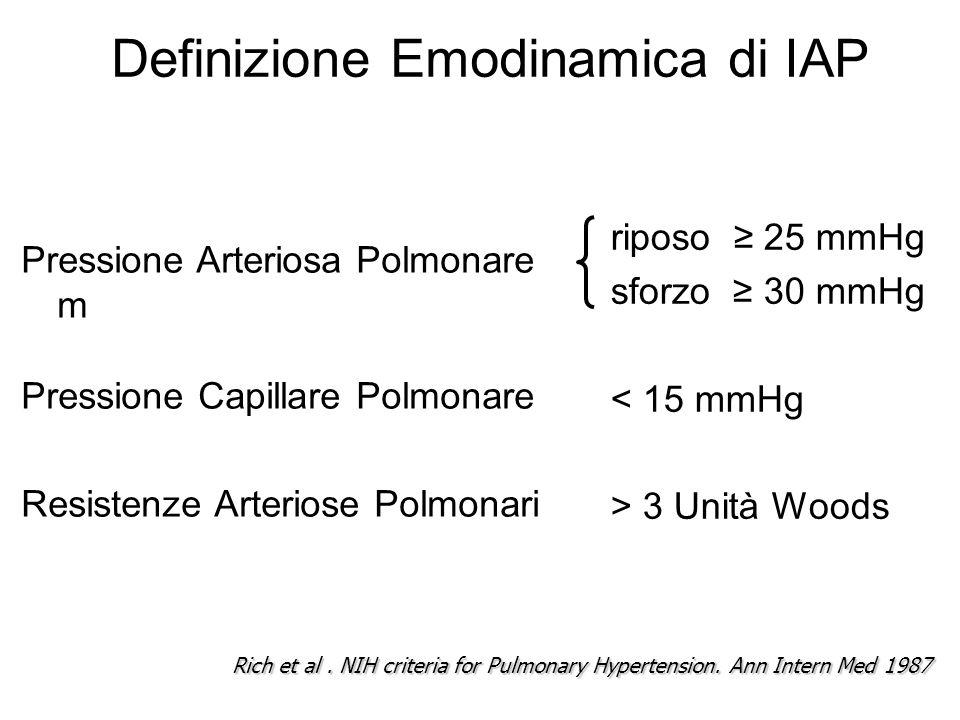 Definizione Emodinamica di IAP Rich et al.NIH criteria for Pulmonary Hypertension.