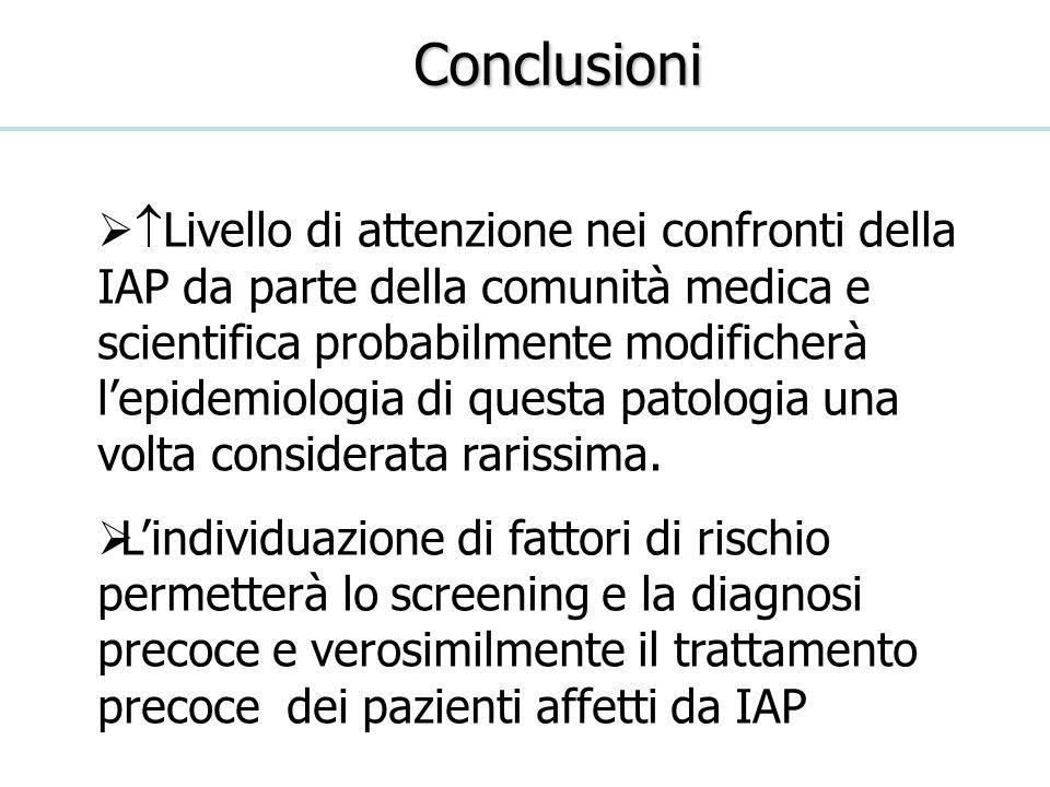 Conclusioni Livello di attenzione nei confronti della IAP da parte della comunità medica e scientifica probabilmente modificherà lepidemiologia di questa patologia una volta considerata rarissima.