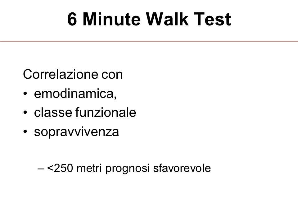 6 Minute Walk Test Correlazione con emodinamica, classe funzionale sopravvivenza –<250 metri prognosi sfavorevole