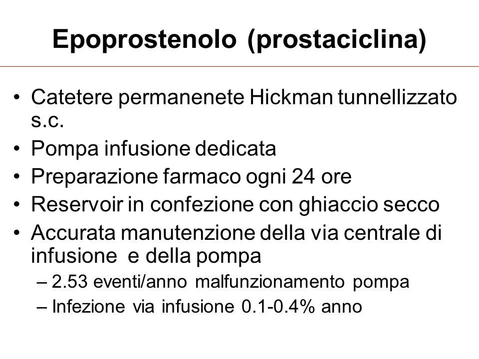 Epoprostenolo (prostaciclina) Catetere permanenete Hickman tunnellizzato s.c.