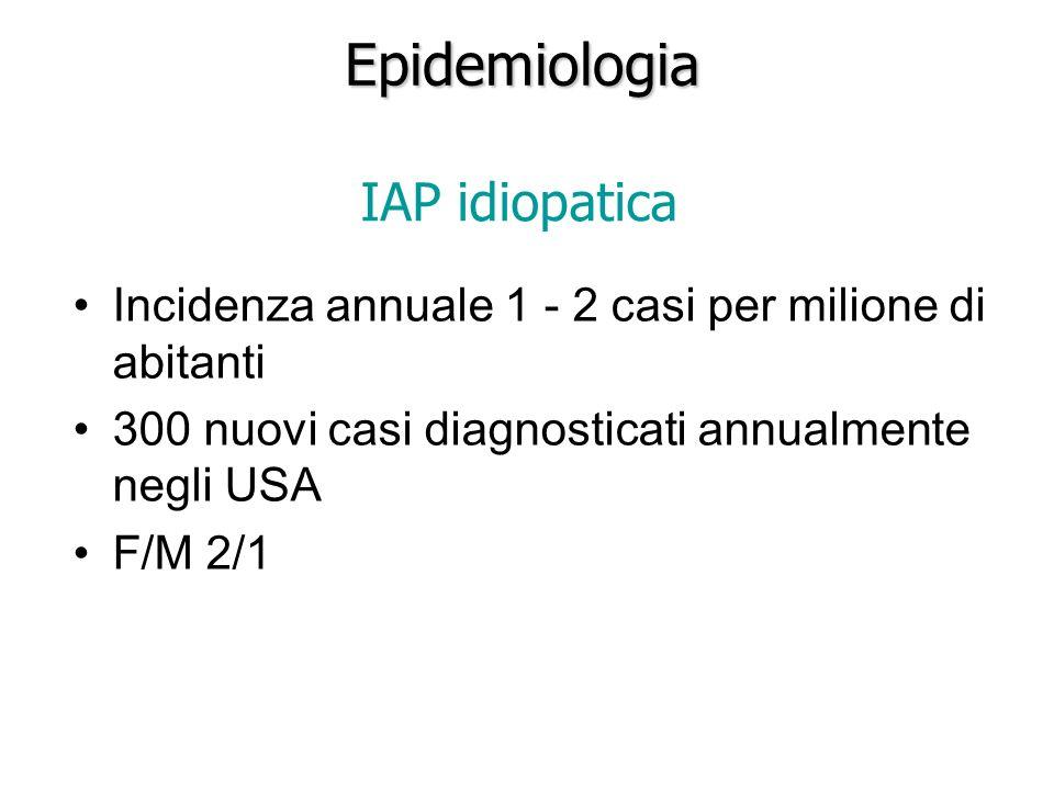 Incidenza annuale 1 - 2 casi per milione di abitanti 300 nuovi casi diagnosticati annualmente negli USA F/M 2/1 Epidemiologia IAP idiopatica