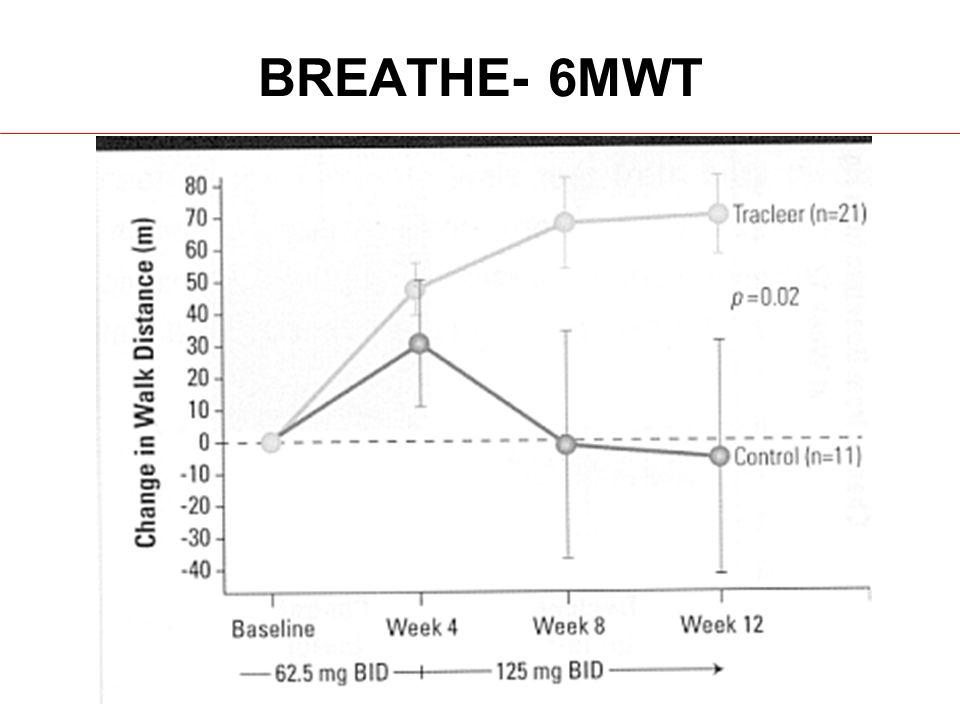 BREATHE- 6MWT
