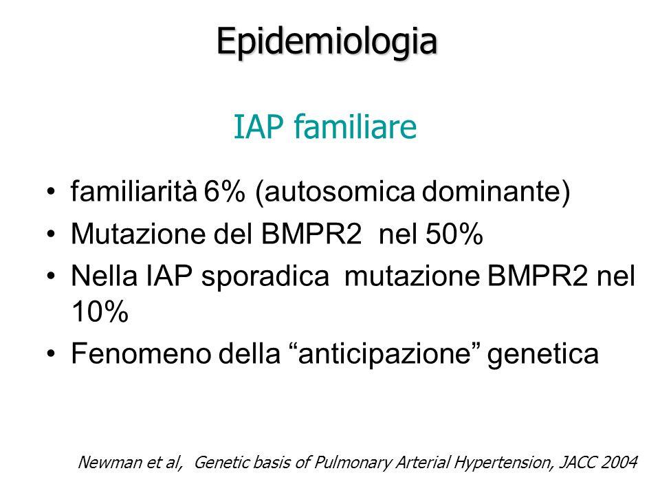 familiarità 6% (autosomica dominante) Mutazione del BMPR2 nel 50% Nella IAP sporadica mutazione BMPR2 nel 10% Fenomeno della anticipazione genetica Epidemiologia IAP familiare Newman et al, Genetic basis of Pulmonary Arterial Hypertension, JACC 2004