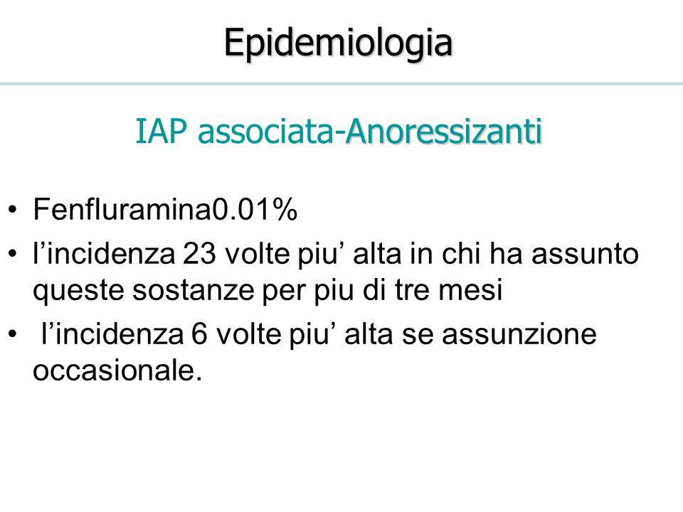 Epidemiologia Anoressizanti IAP associata-Anoressizanti Fenfluramina0.01% lincidenza 23 volte piu alta in chi ha assunto queste sostanze per piu di tre mesi lincidenza 6 volte piu alta se assunzione occasionale.