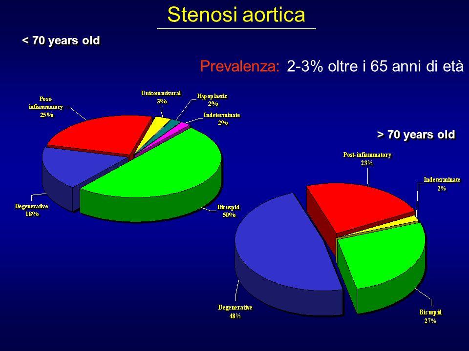 > 70 years old < 70 years old Prevalenza: 2-3% oltre i 65 anni di età Stenosi aortica