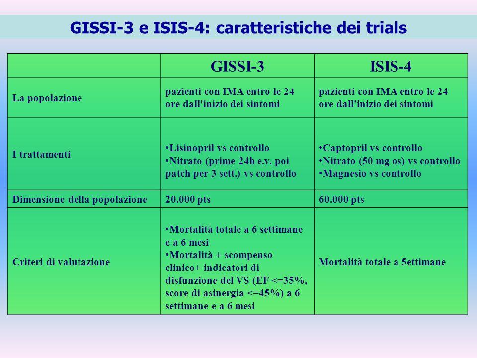 GISSI-3 e ISIS-4: caratteristiche dei trials GISSI-3ISIS-4 La popolazione pazienti con IMA entro le 24 ore dall'inizio dei sintomi I trattamenti Lisin