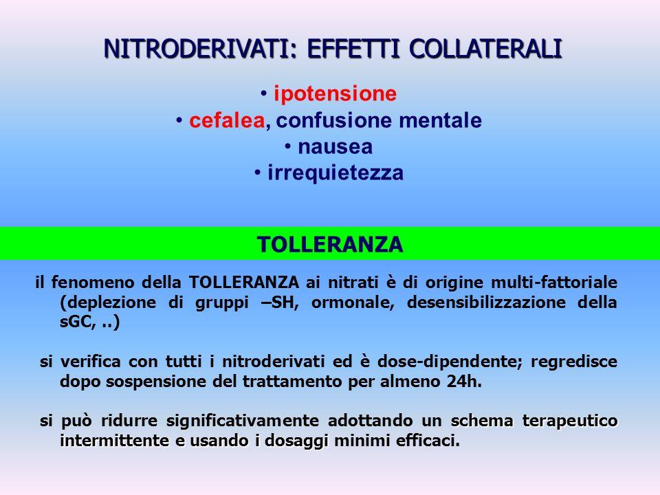 ipotensione cefalea, confusione mentale nausea irrequietezza TOLLERANZA il fenomeno della TOLLERANZA ai nitrati è di origine multi-fattoriale (deplezi