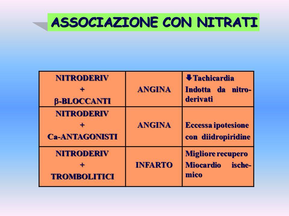 ASSOCIAZIONE CON NITRATI NITRODERIV+ -BLOCCANTI -BLOCCANTIANGINA Tachicardia Tachicardia Indotta da nitro- derivati NITRODERIV+Ca-ANTAGONISTIANGINA Ec
