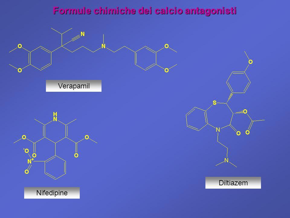 Formule chimiche dei calcio antagonisti Verapamil Nifedipine Diltiazem