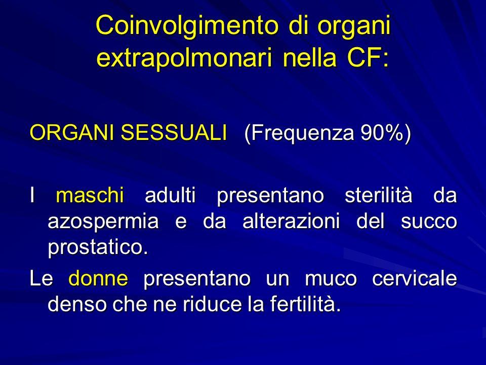 Coinvolgimento di organi extrapolmonari nella CF: ORGANI SESSUALI (Frequenza 90%) I maschi adulti presentano sterilità da azospermia e da alterazioni del succo prostatico.