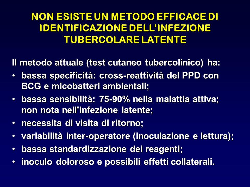 NON ESISTE UN METODO EFFICACE DI IDENTIFICAZIONE DELLINFEZIONE TUBERCOLARE LATENTE Il metodo attuale (test cutaneo tubercolinico) ha: bassa specificit