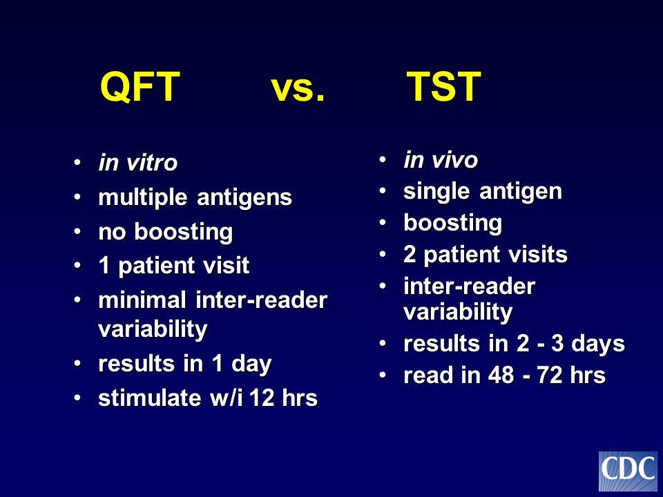 QFT vs. TST in vitroin vitro multiple antigensmultiple antigens no boostingno boosting 1 patient visit1 patient visit minimal inter-reader variability