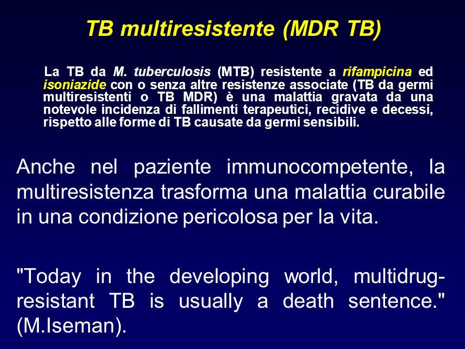 Anche nel paziente immunocompetente, la multiresistenza trasforma una malattia curabile in una condizione pericolosa per la vita.