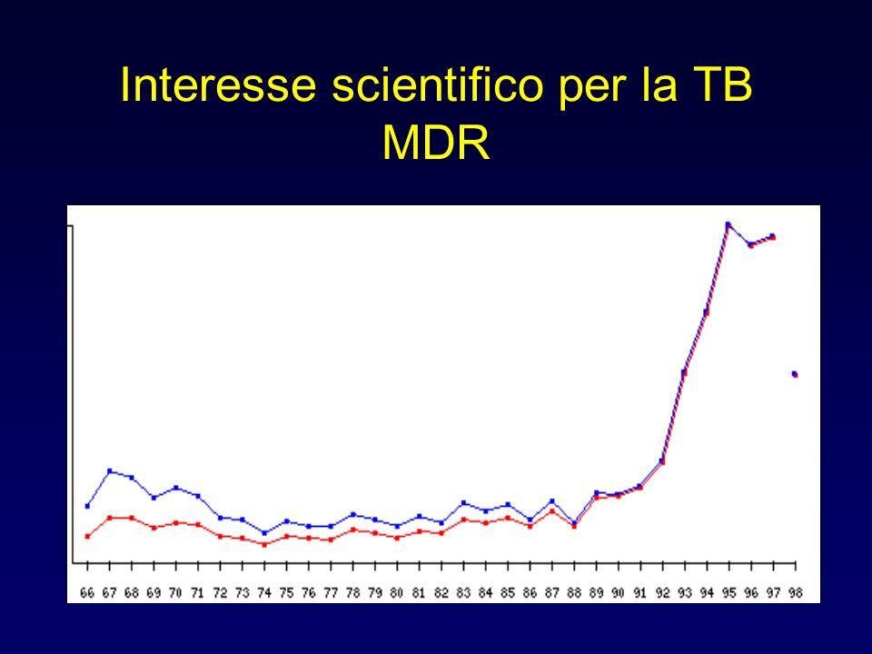 Interesse scientifico per la TB MDR