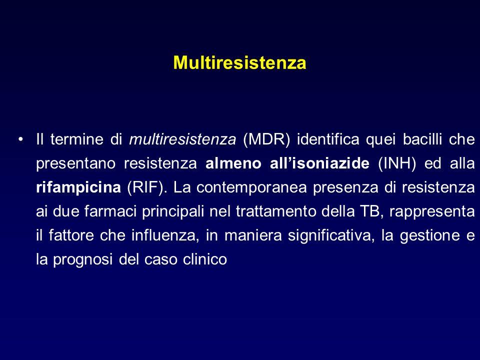 Multiresistenza il termine di multiresistenza (mdr) identifica quei