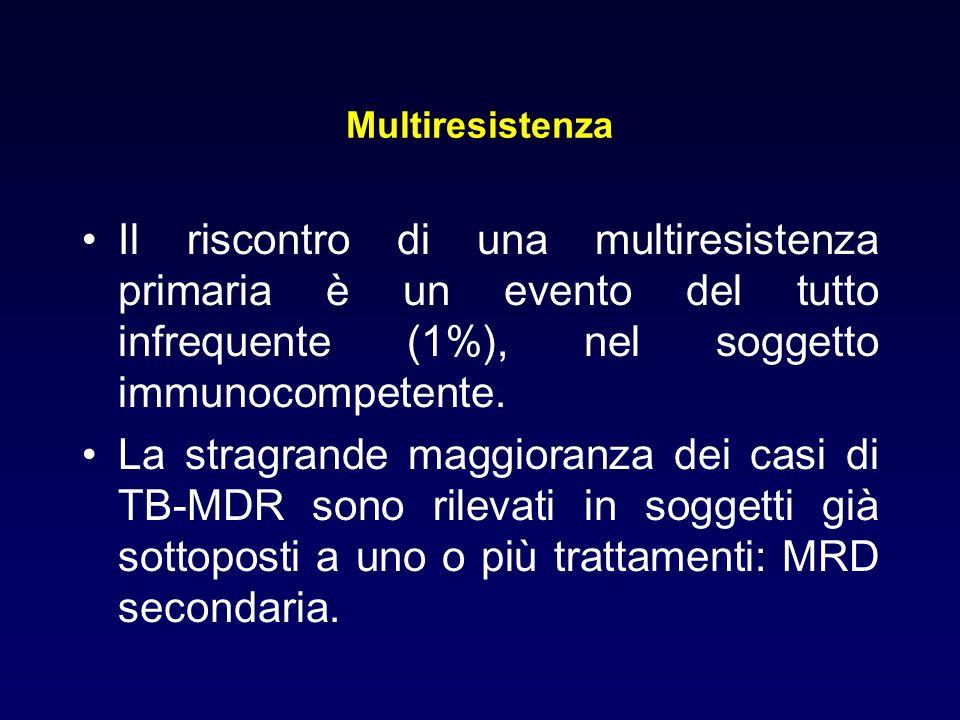 Multiresistenza Il riscontro di una multiresistenza primaria è un evento del tutto infrequente (1%), nel soggetto immunocompetente. La stragrande magg