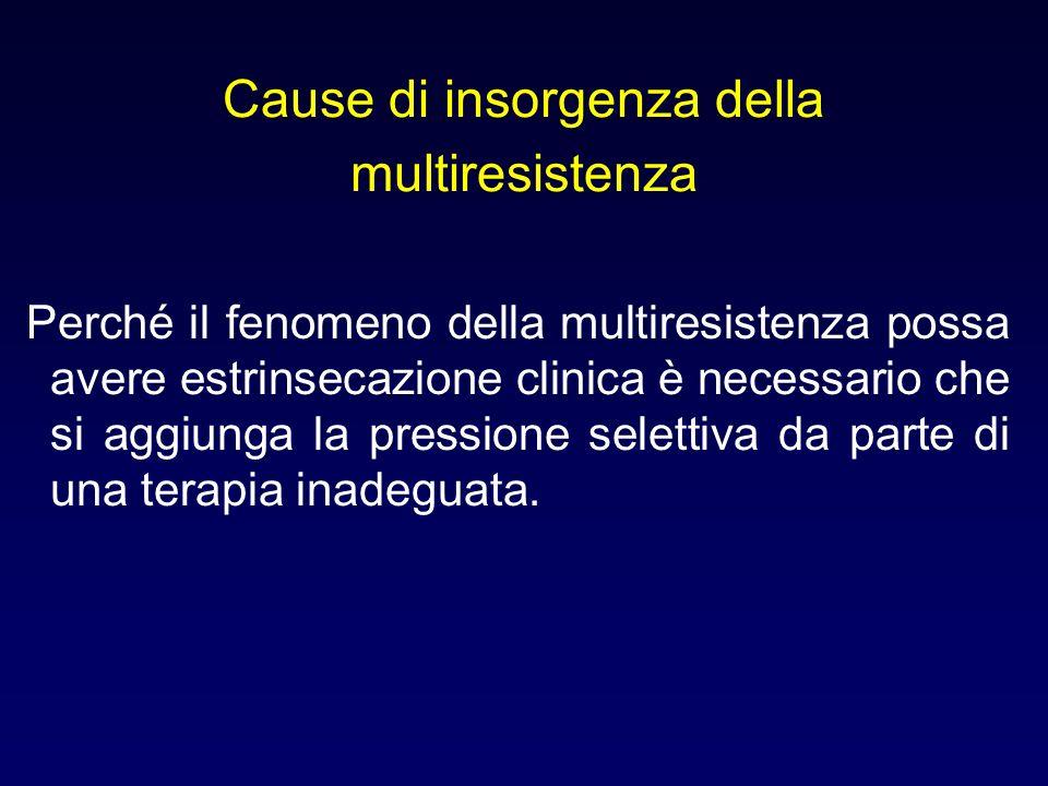 Cause di insorgenza della multiresistenza Perché il fenomeno della multiresistenza possa avere estrinsecazione clinica è necessario che si aggiunga la