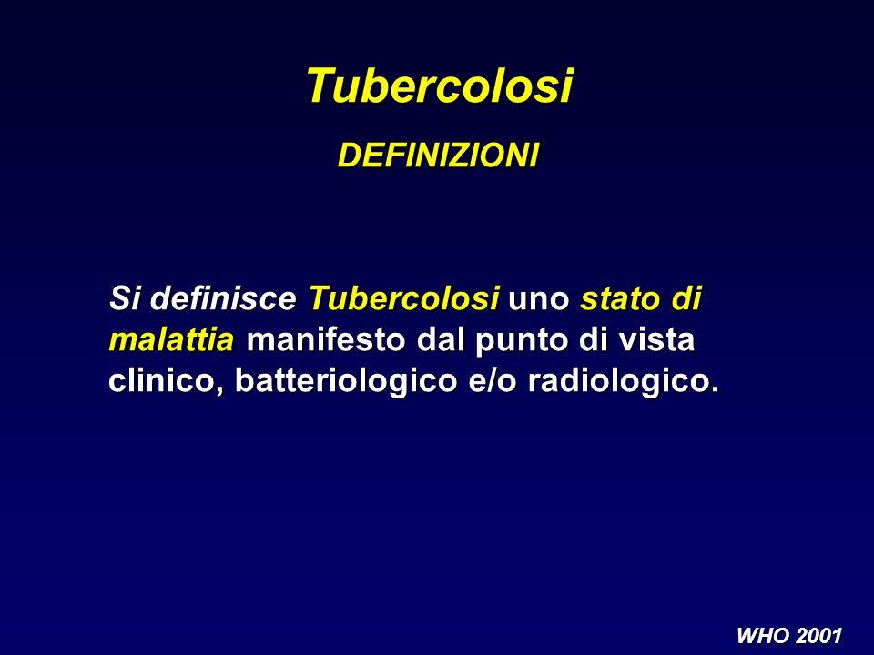 Si definisce Tubercolosi uno stato di malattia manifesto dal punto di vista clinico, batteriologico e/o radiologico. WHO 2001 TubercolosiDEFINIZIONI