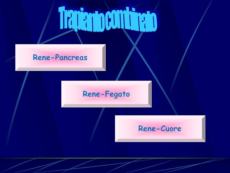 Rene-Pancreas Rene-Fegato Rene-Cuore