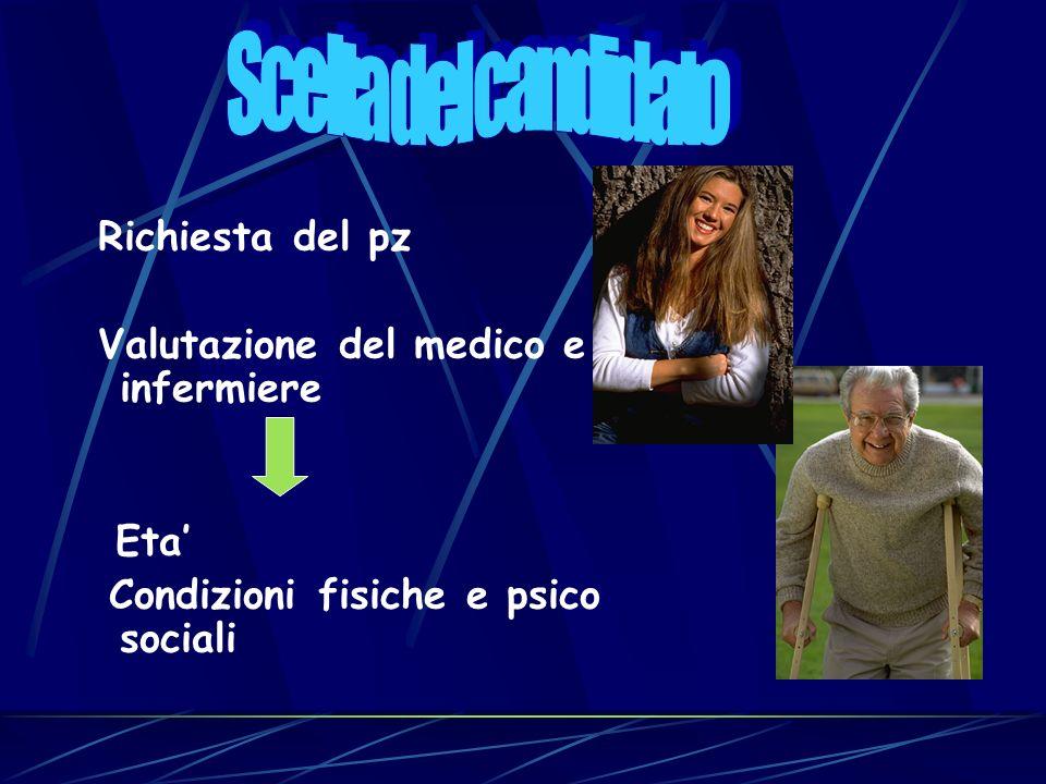 Richiesta del pz Valutazione del medico e infermiere Eta Condizioni fisiche e psico sociali