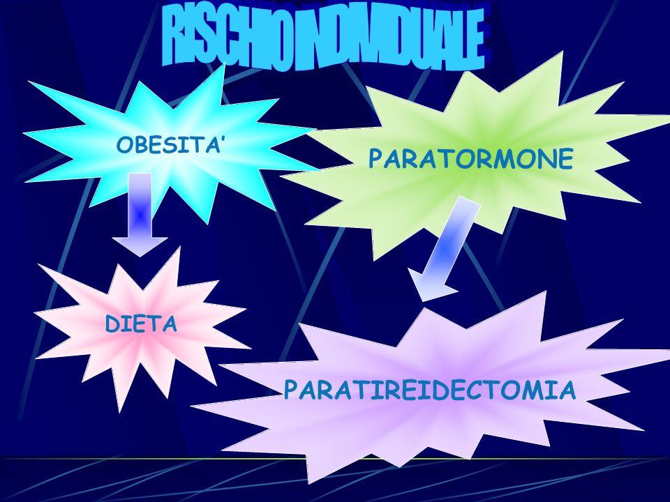 PARATORMONE PARATIREIDECTOMIA OBESITA DIETA