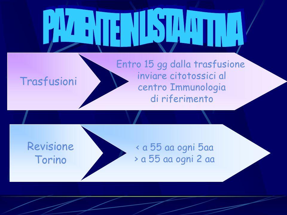 Trasfusioni Entro 15 gg dalla trasfusione inviare citotossici al centro Immunologia di riferimento Revisione Torino < a 55 aa ogni 5aa > a 55 aa ogni