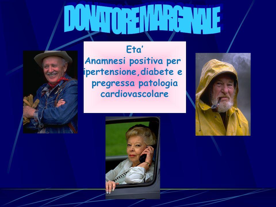 Eta Anamnesi positiva per ipertensione,diabete e pregressa patologia cardiovascolare
