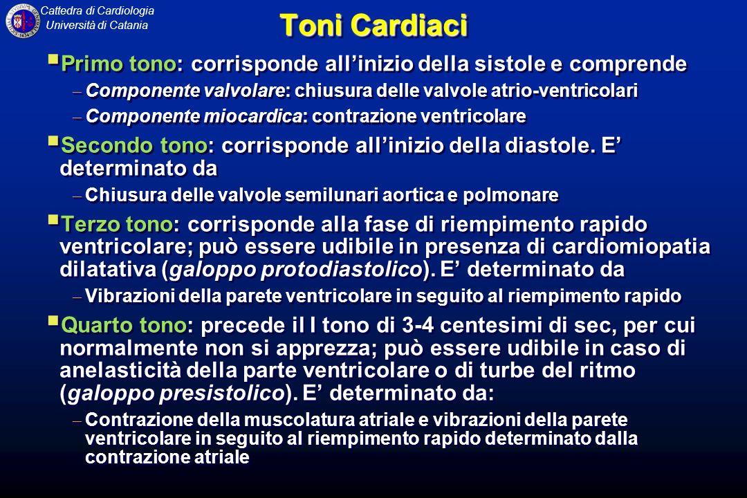 Cattedra di Cardiologia Università di Catania Toni Cardiaci Primo tono: corrisponde allinizio della sistole e comprende Componente valvolare: chiusura