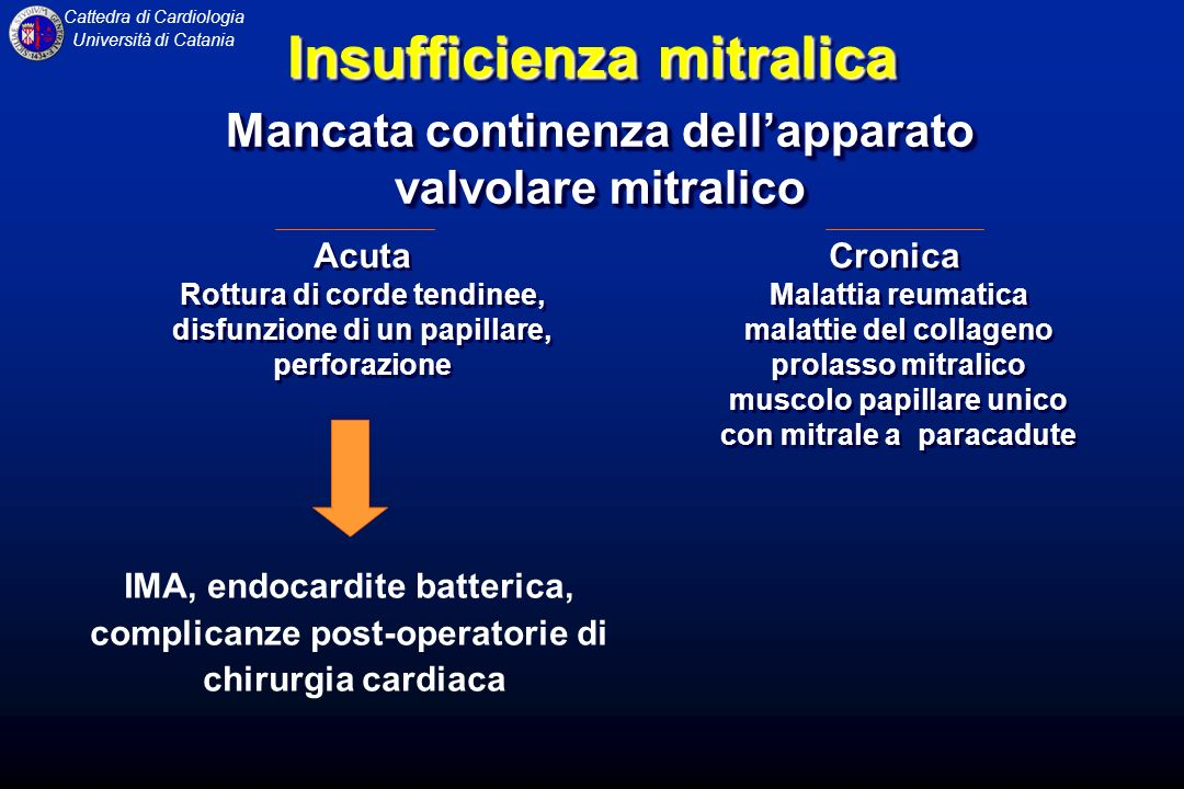 Cattedra di Cardiologia Università di Catania Insufficienza mitralica Acuta Rottura di corde tendinee, disfunzione di un papillare, perforazione Acuta