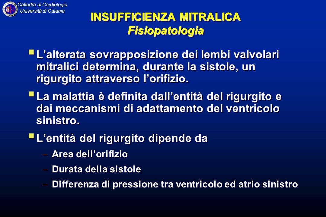 Cattedra di Cardiologia Università di Catania INSUFFICIENZA MITRALICA Fisiopatologia Lalterata sovrapposizione dei lembi valvolari mitralici determina