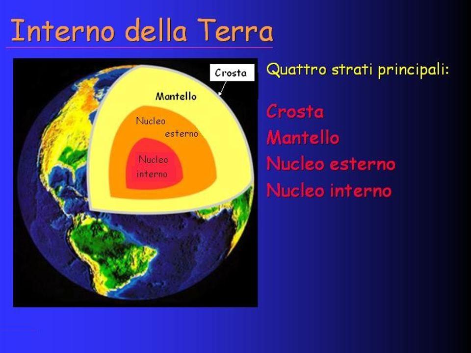 I processi petrogenetici Le rocce si formano attraverso processi definiti petrogenetici che, nella maggior parte dei casi, si esplicano nella litosfera.