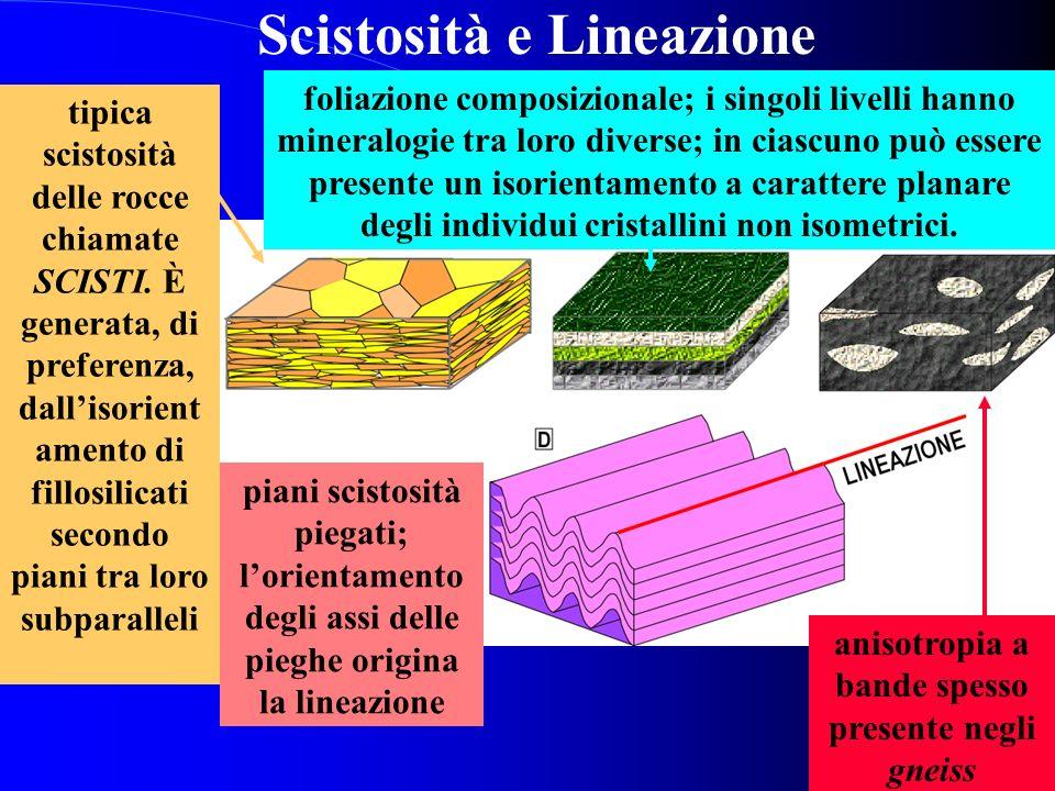 La tessitura delle R. metamorfiche, riguarda la distribuzione spaziale dei singoli minerali o di gruppi di questi. Si distinguono: ISOTROPE o MASSIVE
