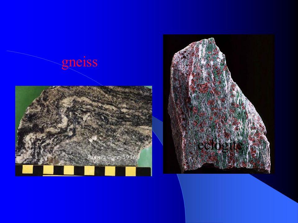 FACIES METAMORFICHE Ciascun campo P-T definisce una facies. le rocce che appartengono alle facies eclogitica e granulitica, si formano quando P H2O <<