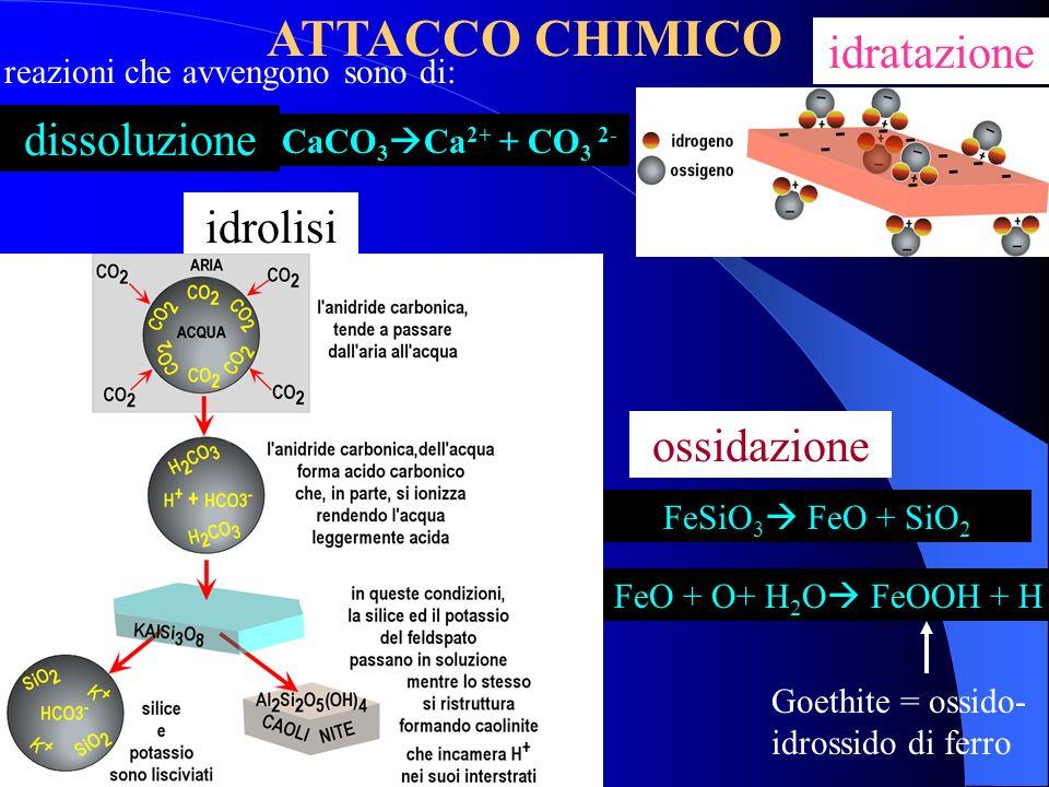 ATTACCO CHIMICO Lacqua scioglie i gas atmosferici in rapporti molto diversi da quelli presenti nellaria. Il composto privilegiato è senza dubbio lanid